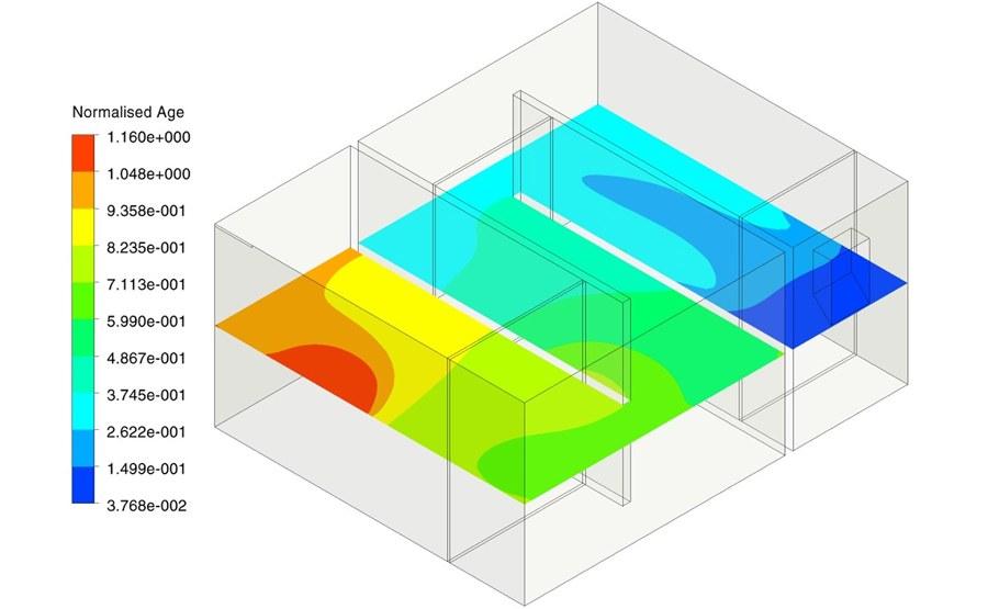 computational fluid dynamics. computational fluid dynamics (cfd) modeling