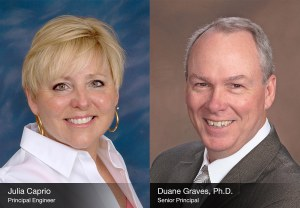 Geosyntec and LMU Law School Host Symposium on Recent Wildfires