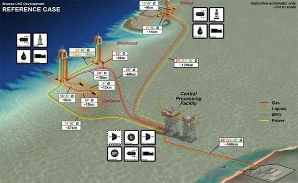 Quantitative Risk Assessment for LNG Offshore Central Processing Facility in Australia
