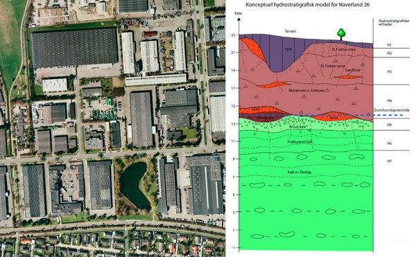 Geosyntec provided expert technical advice on the investigation of a dense non-aqueous phase liquid (DNAPL) source zone in fractured till and bedrock.